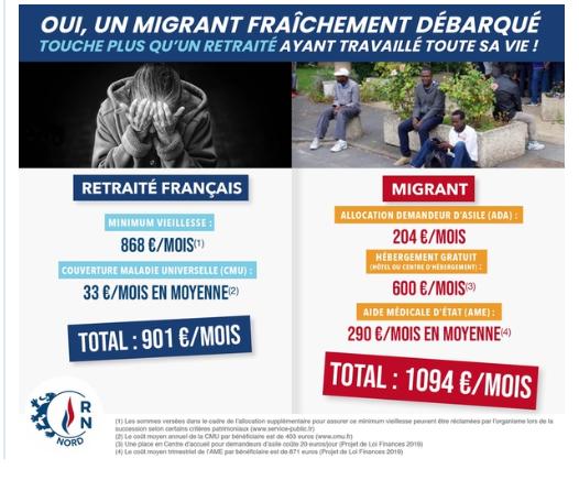 migrants-mieux-lotis